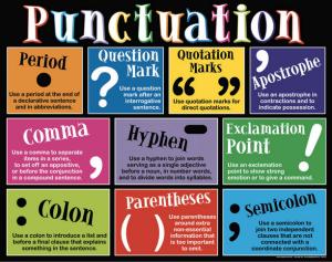 English punctuation explained.
